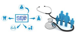 Создание и продвижение Медицинских сайтов