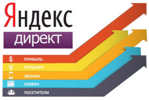 Эффективная контекстная реклама в Яндекс.Директе