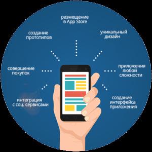 Создание мобильных приложений для Android и IOS