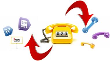 Целевой звонок от Яндекс